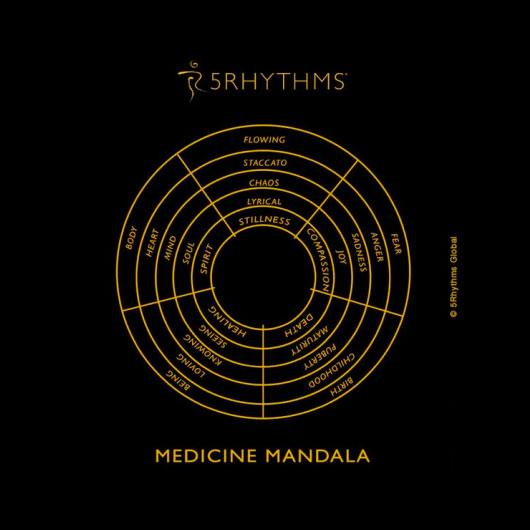 Hanami - Terapias Málaga - 5 Ritmos Mandala